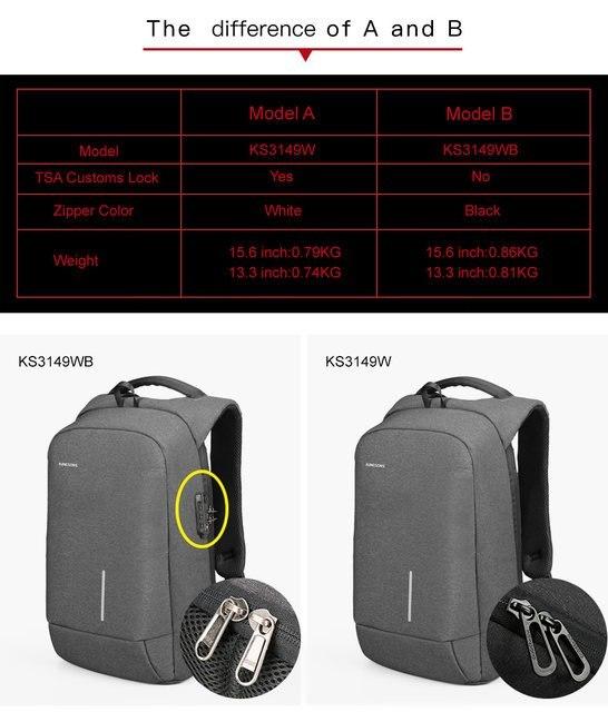 купить рюкзак с защитой от кражи