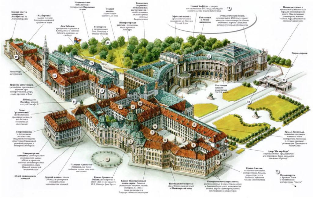 Хофбург - дворцовый комплекс в Вене